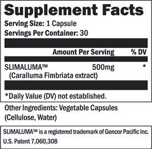 Caralluma Burn ingredients